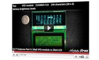 CU24063-Y1A / -Y100 Module Video