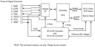 CU200211-TE200A & CU20029-TE200K Vacuum fluorescent display (VFD) module block diagram