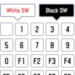 Semi-custom-keypad-design-page-select-white-button-image
