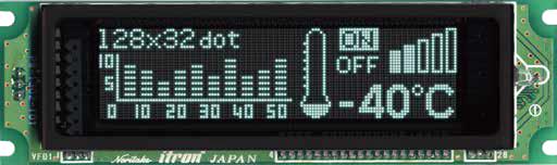 GU128X32-800B