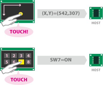Selectable Touch Detection Method
