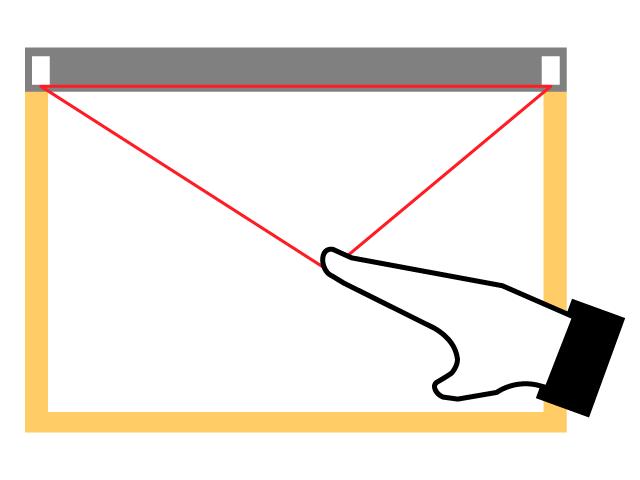 optical-touchscreen-technology