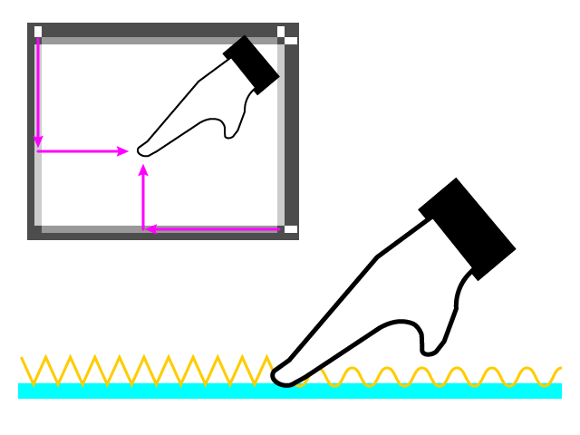 surface-acoustic-wave-technology