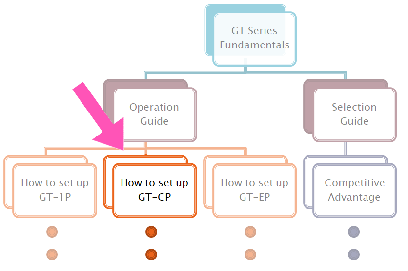 Noritake Webinar | How to Set-up GT-CP