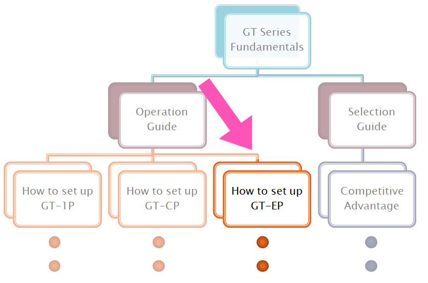Noritake Webinar | How to Set-up GT-EP