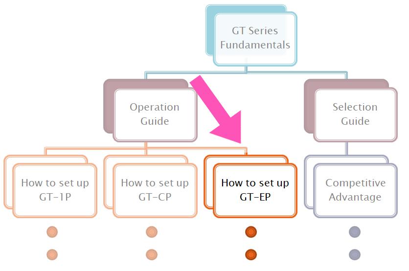 Noritake Webinar | How to Set-up GT-EP